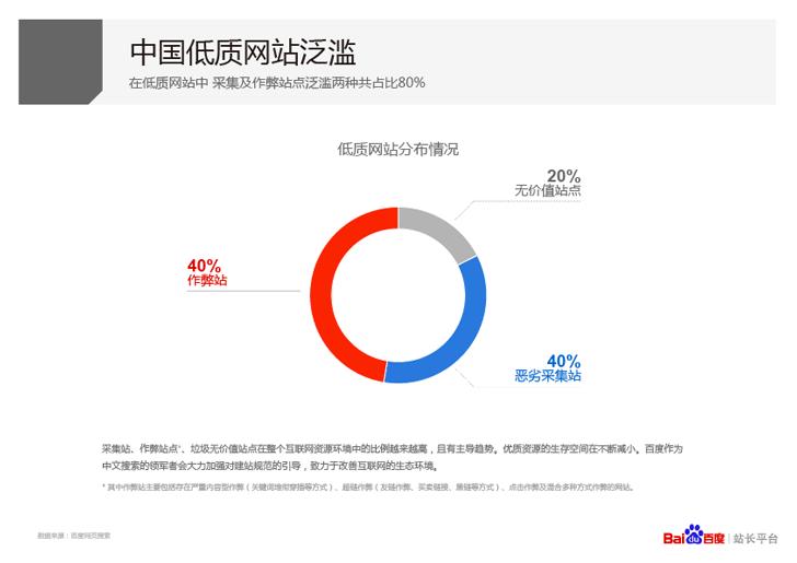 百度发布:2013年中国网站发展趋势报告